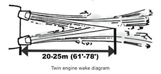 Twin engine wake diagram